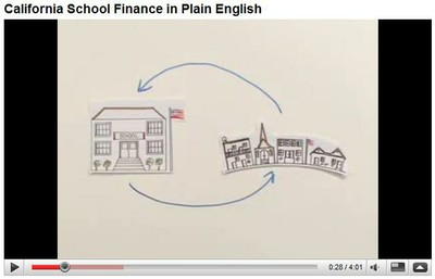 CA School Finance Video